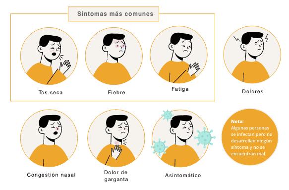 Sintomas comunes